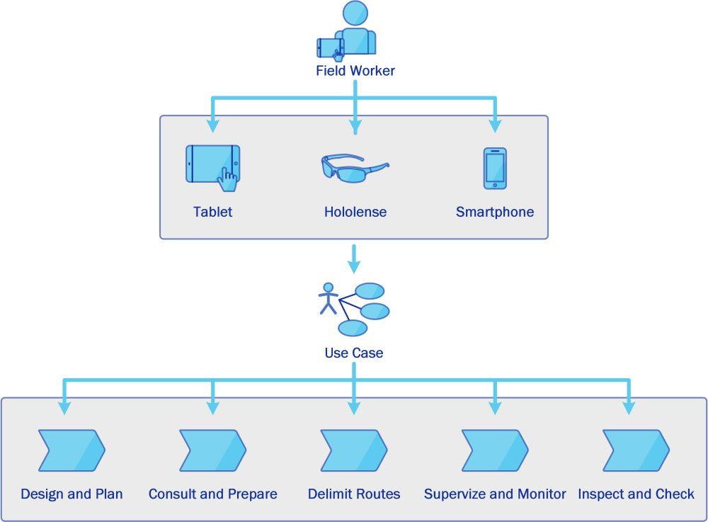 aram-unicorn-systems-priklady-vyuziti-v-praxi
